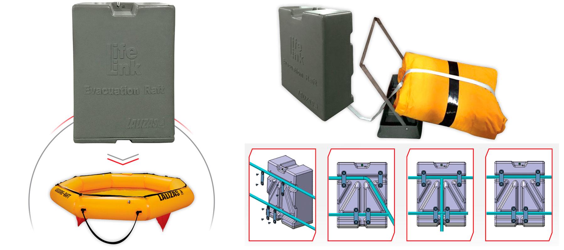 Lalizas 4 pers. redningsflåde søgelændermontering